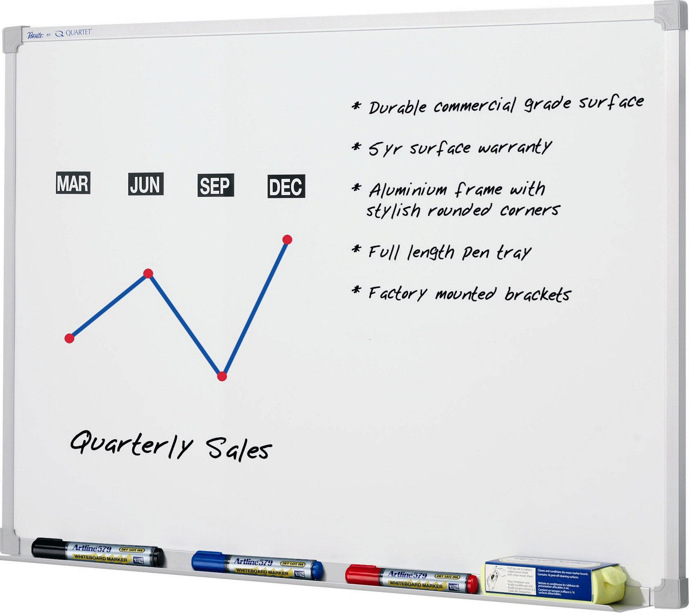Caring For Your Whiteboard